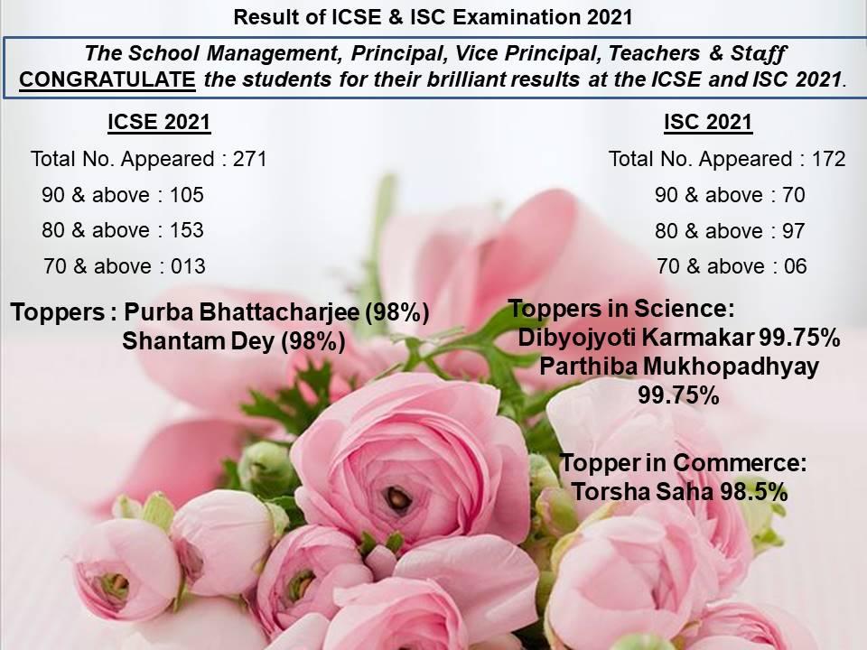 Result of ICSE & ISC Examination 2021